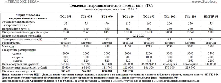 Вихревые теплогенераторы (Прайс, лист 1)